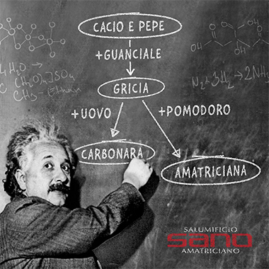 Salumificio Sano